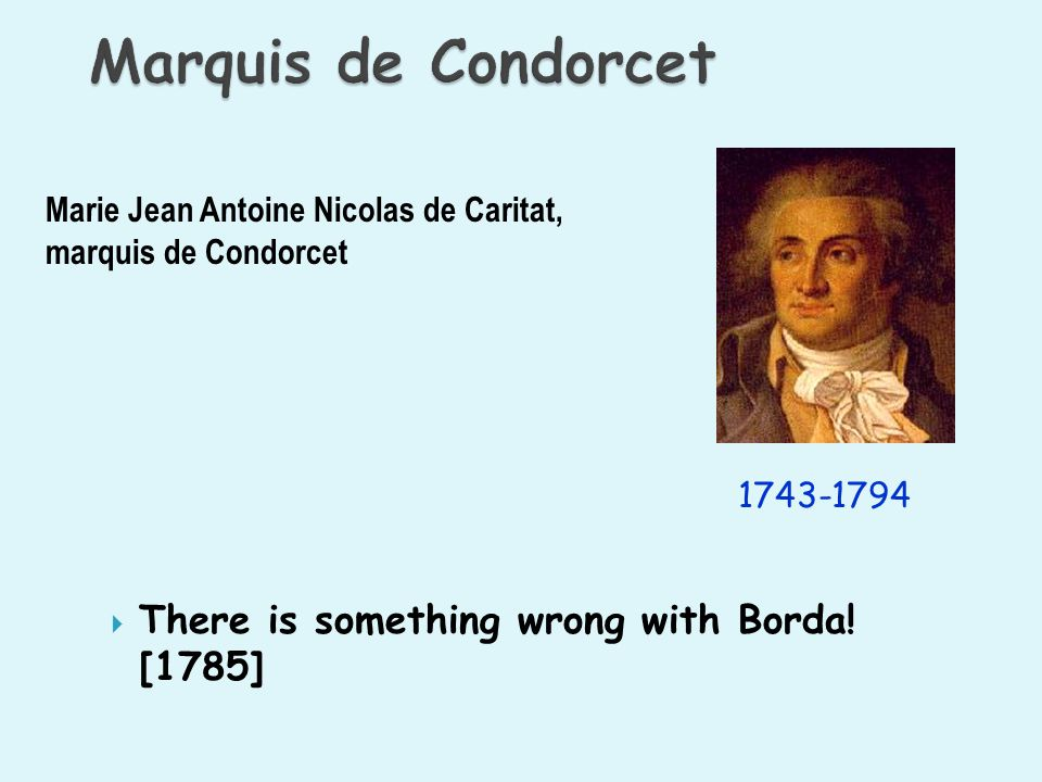 Marquis de Condorcet There is something wrong with Borda! [1785]